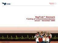 RepTrak™ Danmark - DSB