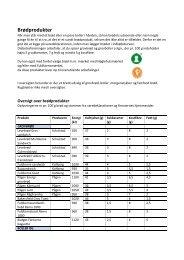 Produktoversigt over brød - Diabetes.dk