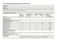 Tilsyn med landbrug og pelsdyrfarme i 2010.pdf - Odsherred ...