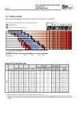Drift- og vedligeholdelses- anvisninger Envistar Flex - IV Produkt - Page 6