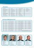 Her tegnes familiens bedste forsikringer til sydfynske priser - Fomo - Page 3
