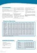 Her tegnes familiens bedste forsikringer til sydfynske priser - Fomo - Page 6