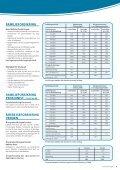 Her tegnes familiens bedste forsikringer til sydfynske priser - Fomo - Page 7
