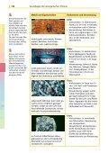 GRUNDLAGEN DER ANORGANISCHEN CHEMIE 5 - Seite 4
