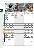 Bosch: Fokus på hurtighed. - Page 6
