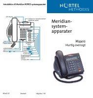 Meridian-system-apparater M3902 Hurtig oversigt - Globe Systems ...