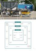 Virksomhedsplan 2012 - Favrskov Forsyning - Page 5