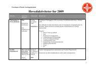 Plan for 2009 - Foreningen af Danske Santiagopilgrimme