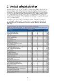 Intern transport - Industriens Branchearbejdsmiljøråd - Page 5