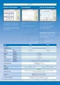B2 High Voltage produktoverblik - DESITEK A/S - Page 7