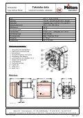 DK Brugervejledning - Milton - Page 2