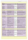 Anklagemyndighedens resultater 2010 - Rigsadvokaten - Page 5