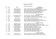 Fødte piger 1812-1943