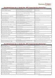 FKM Mentorinnen seit 2006, Stand 29.04.09 - Business frauen ...