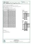 ITA-ITU Katalog - Venton - Page 3