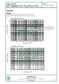 ITA-ITU Katalog - Venton - Page 5
