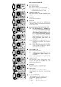 INSTRUKTIONSBOG FOR SAILOR RT144 C ... - Polaris-as.dk - Page 5
