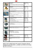 Hent produktkatalog for 2012. - B-On-C - Page 7