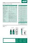 MJK Expert™ 7060 / 7070 - Page 2