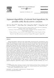 Apparent digestibility of selected feed ingredients for juvenile cobia ...