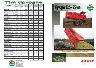 Tipvogne - Thyregod A/S