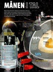 Menneskets lange rejse til Månen - Illustreret Videnskab