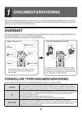 MX-2300N/2700N Operation-Manual DK - Sharp - Page 5