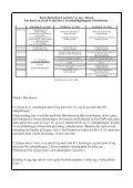 nyhedsbrev nr. 34 – 3. maj 2012 - Syddjurs Friskole - Page 2