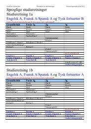 Sproglige studieretninger Studieretning 1a Studieretning 1b