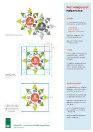 Design manual for Kostkompasset - Altomkost.dk