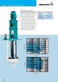 Kapitel - Pumper - Om Lyma - Page 6
