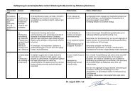 Tilbagemelding på samarbejdsaftale ml. Silkeborg Kommune og ...