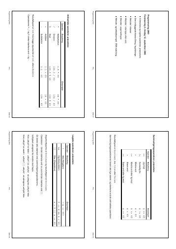 Operatorer, tegnstrenge, metoder, parametre