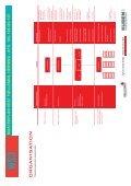 Slideshow WS3 Vest.pdf - FællesBo - Page 5