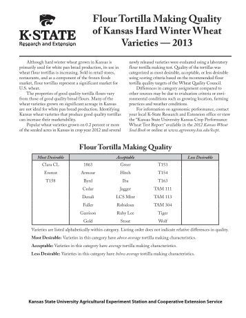 MF3099 Flour Tortilla Making Quality of Kansas Hard Winter Wheat ...