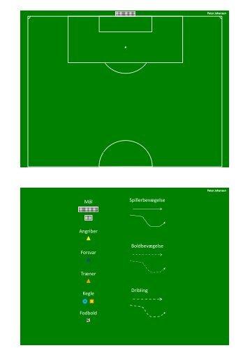 fodboldsøvelser - VIK-Fodbold