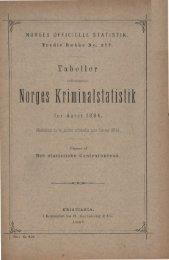 Tabeller vedkommende Norges Kriminalstatistik for Aaret 1894 - SSB