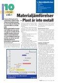 Konstruktionstipsens Tio i topp - Plastnet.se - Page 4
