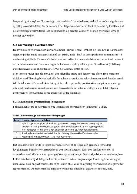 DEN PERSONLIGE POLITISKE SKANDALE - Kommunikationsforum