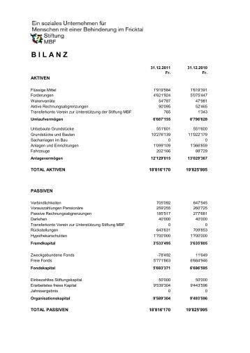 B I L A N Z - Stiftung MBF