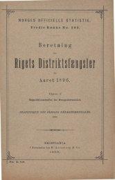 Beretning om Rigets Distriktsfængsler for Aaret 1896. - SSB