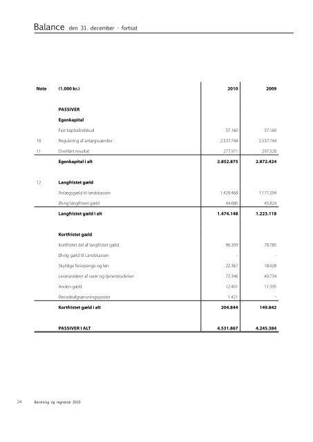 Beretning og regnskab 2010 - Nukissiorfiit