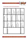 Skolens teoretiske grundlag - Skoleporten HC Andersen Skolen - Page 7