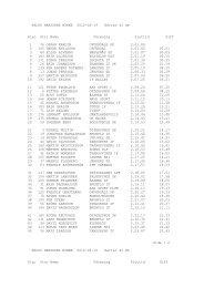 HALDO HANSSONS MINNE 2012-02-19 Herrar 42 km Plac Stnr ...