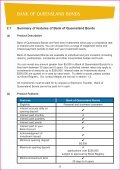Bank of Queensland Bonds - Page 5