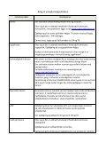 Rudersdalkredsens arbejdsmiljøpolitik - Page 3