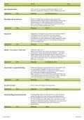 Litteraturliste: Diverse - Oplysningscenter om den 3.Verden - Page 3