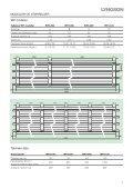 PDF 03.2012 - Lyngson AS - Page 3