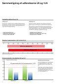 Weishaupt gasbrænder størrelse 30 til 70 udførelse LN/1LN ... - Page 6