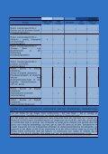 Generelle oplysninger Studie på Aarhus Universitet: Filosofi med ITT ... - Page 5